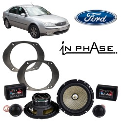 In Phase Car Audio InPhase