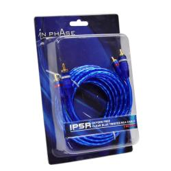 In Phase Car Audio IP5R