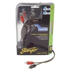Amp Wiring Kit | Car Amp Kit | Car Audio Centre Page 4